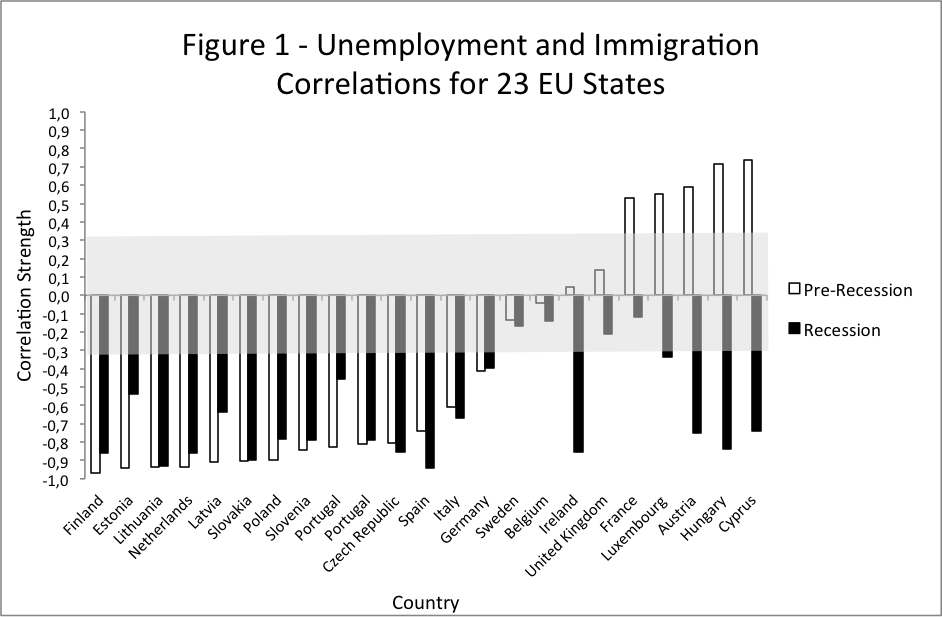 Migration Myths - Figure 1