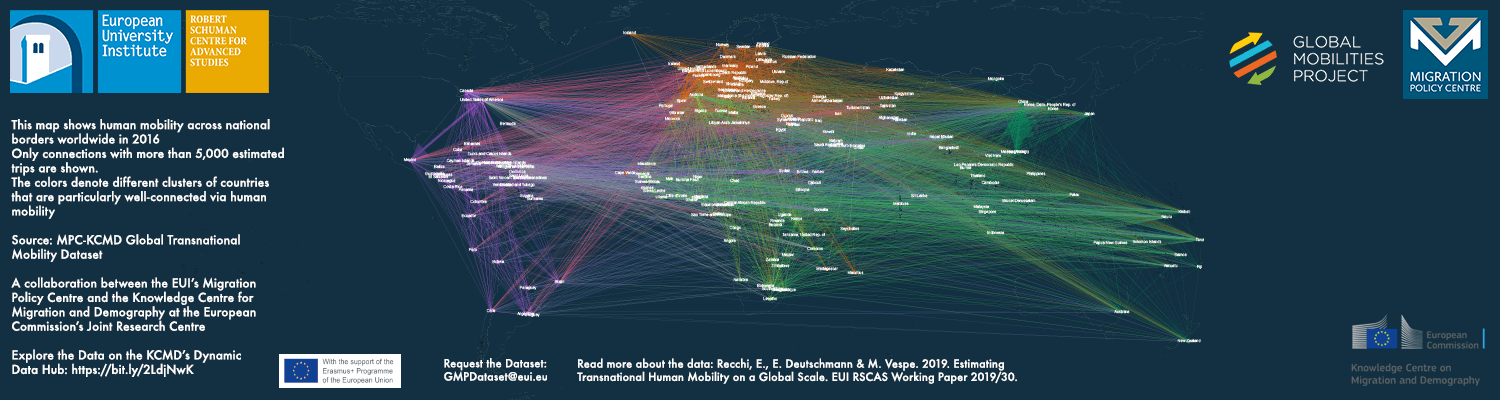 Permalink to:The Global Transnational Mobility Dataset